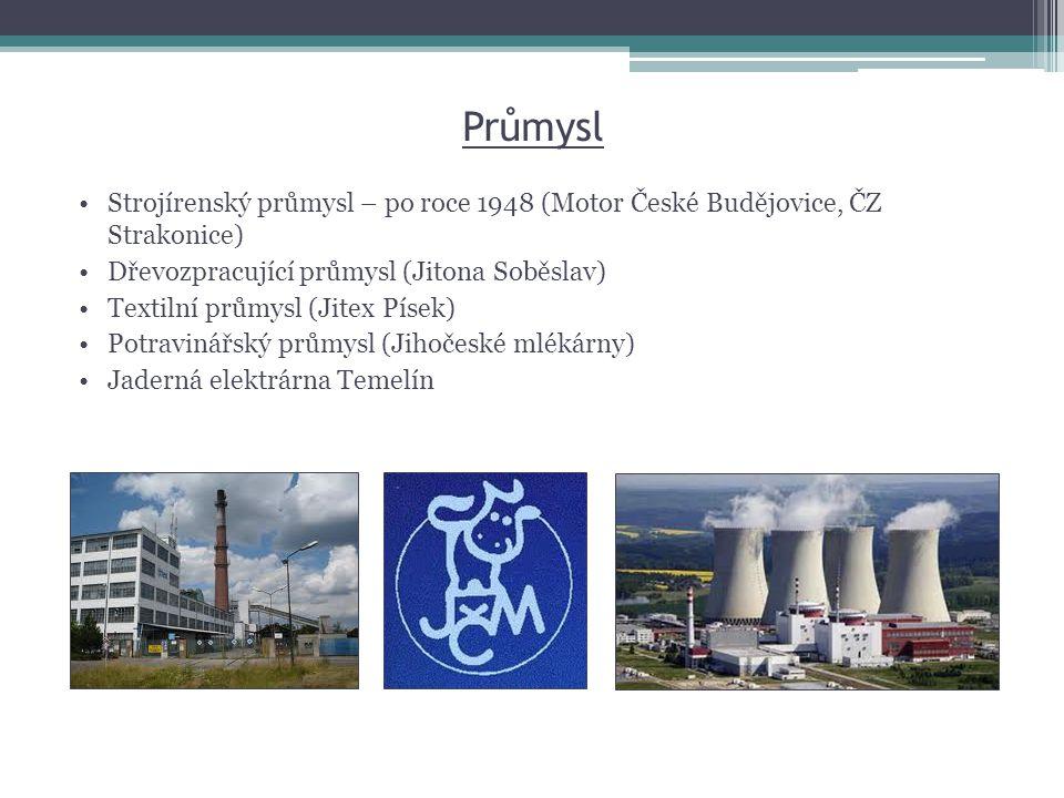 Průmysl Strojírenský průmysl – po roce 1948 (Motor České Budějovice, ČZ Strakonice) Dřevozpracující průmysl (Jitona Soběslav)