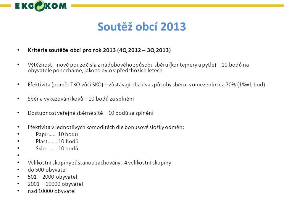 Soutěž obcí 2013 Kritéria soutěže obcí pro rok 2013 (4Q 2012 – 3Q 2013)
