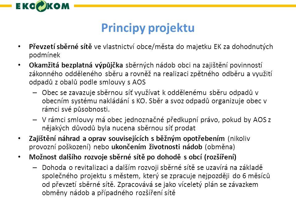Principy projektu Převzetí sběrné sítě ve vlastnictví obce/města do majetku EK za dohodnutých podmínek.