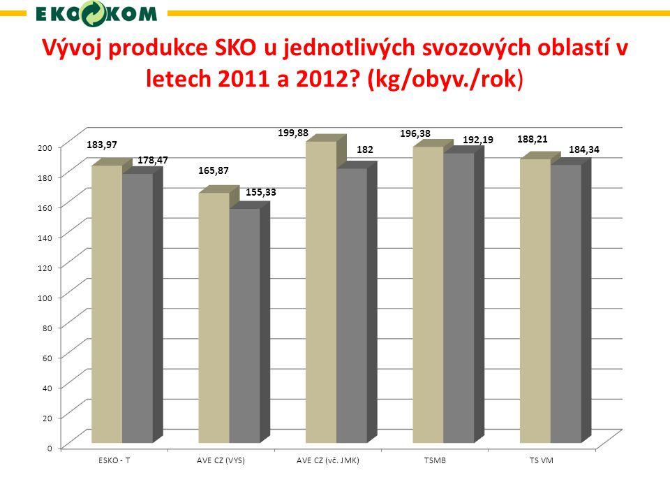 Vývoj produkce SKO u jednotlivých svozových oblastí v letech 2011 a 2012 (kg/obyv./rok)