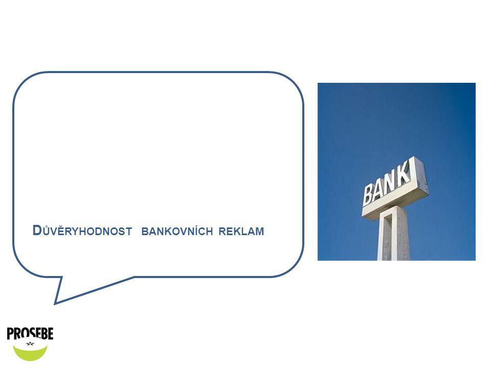 Důvěryhodnost bankovních reklam