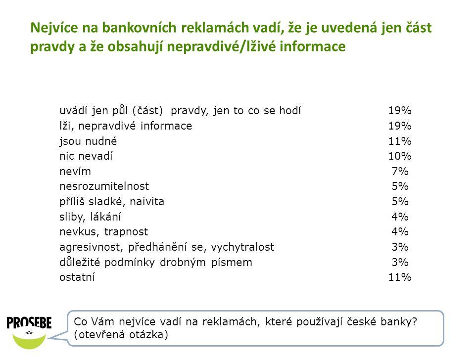 Nejvíce na bankovních reklamách vadí, že je uvedená jen část pravdy a že obsahují nepravdivé/lživé informace