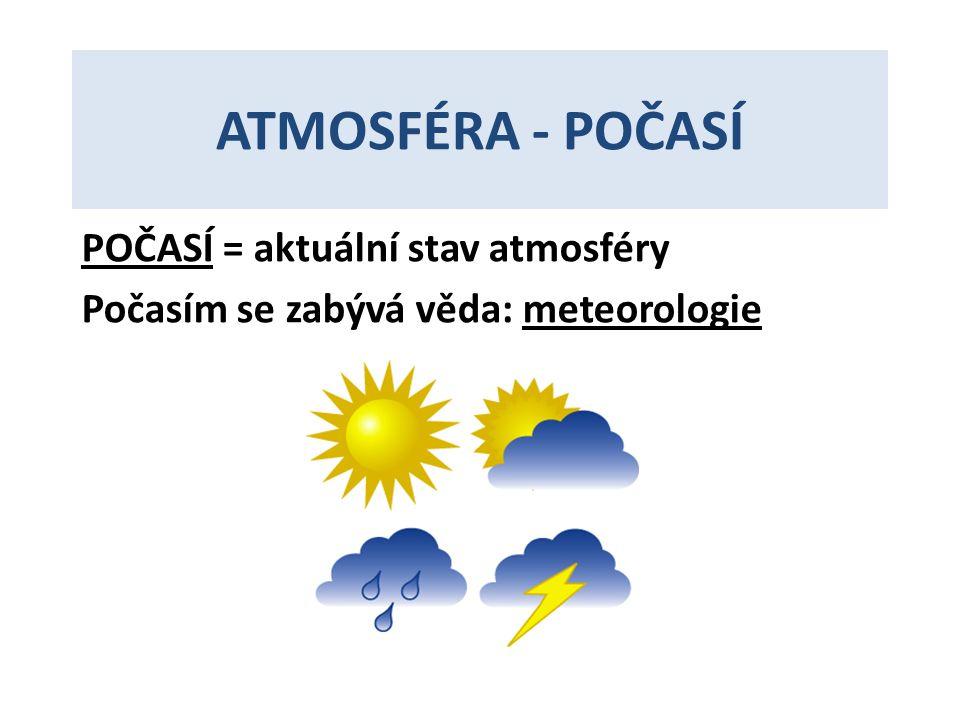 POČASÍ = aktuální stav atmosféry Počasím se zabývá věda: meteorologie
