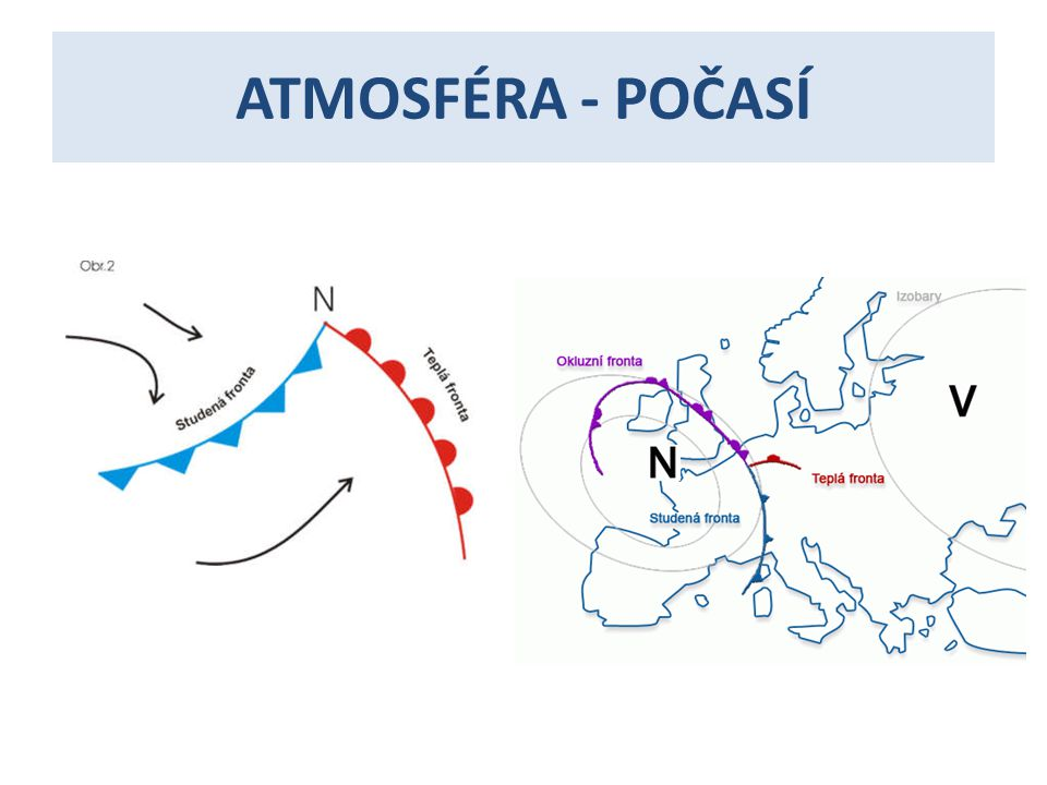 ATMOSFÉRA - POČASÍ
