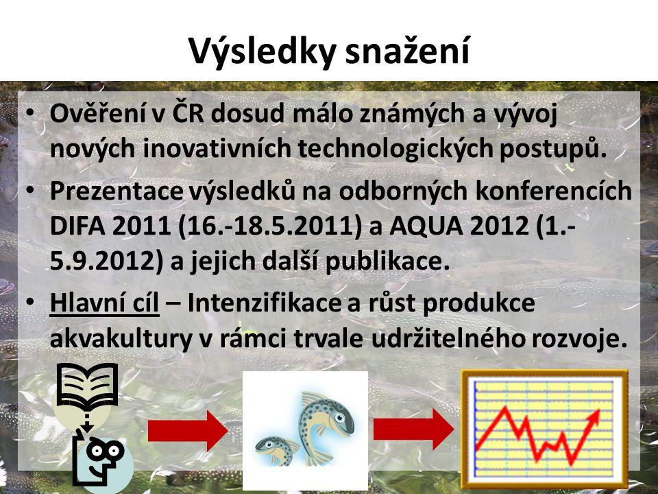Výsledky snažení Ověření v ČR dosud málo známých a vývoj nových inovativních technologických postupů.
