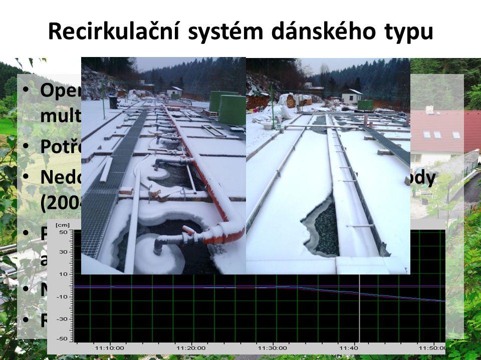 Recirkulační systém dánského typu
