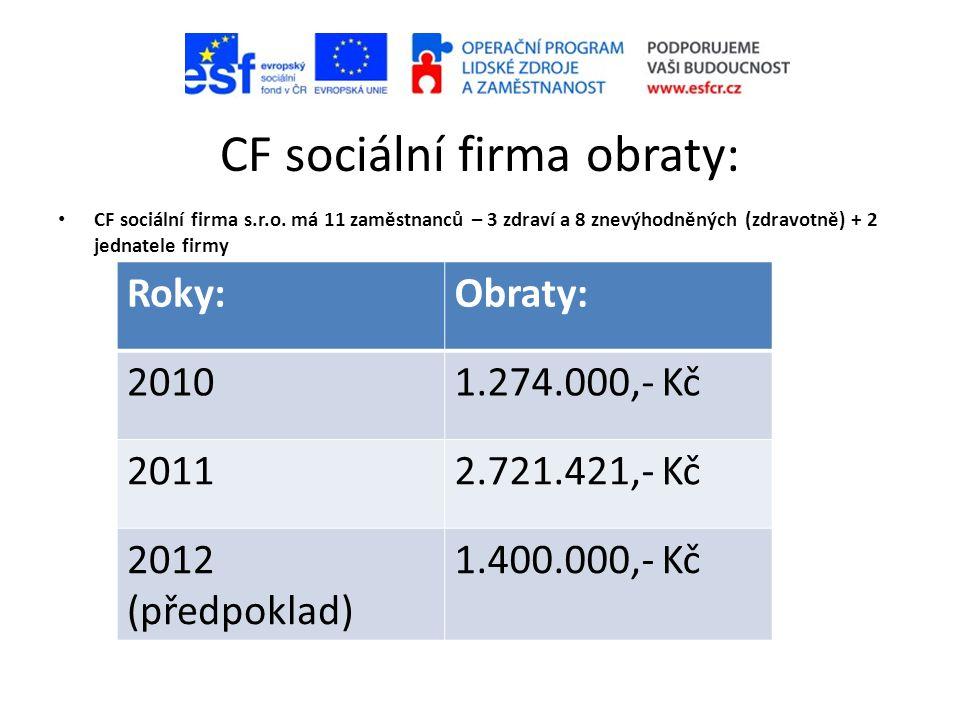 CF sociální firma obraty:
