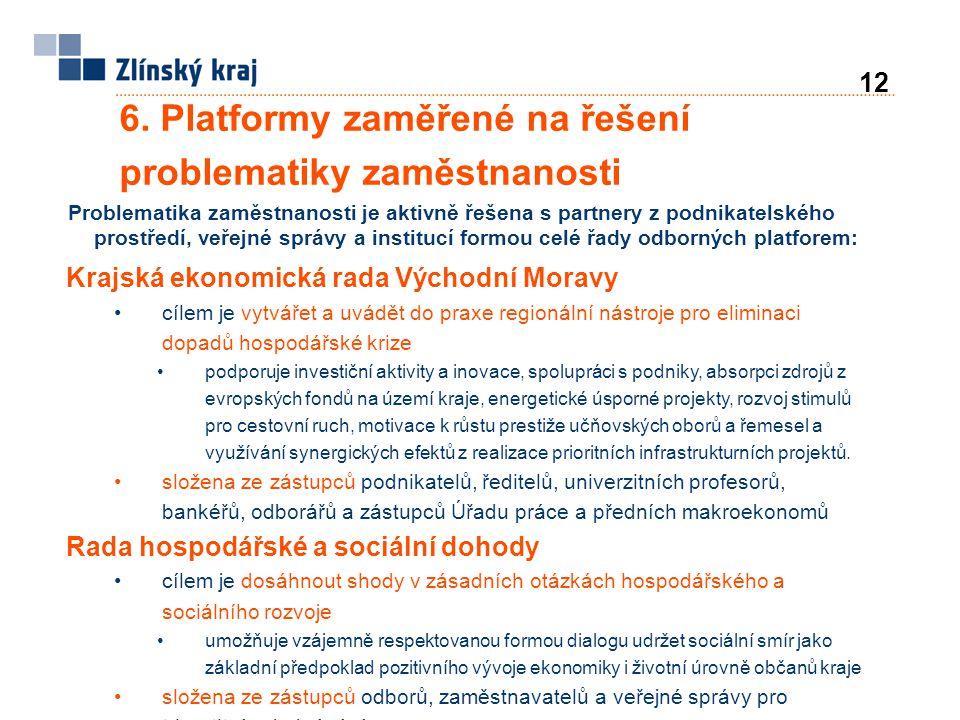 6. Platformy zaměřené na řešení problematiky zaměstnanosti