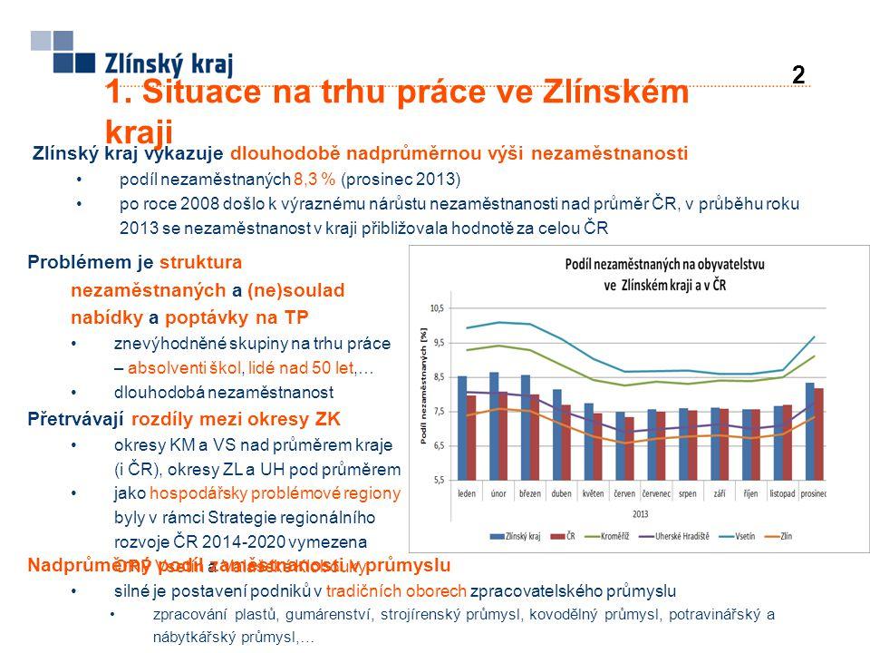1. Situace na trhu práce ve Zlínském kraji