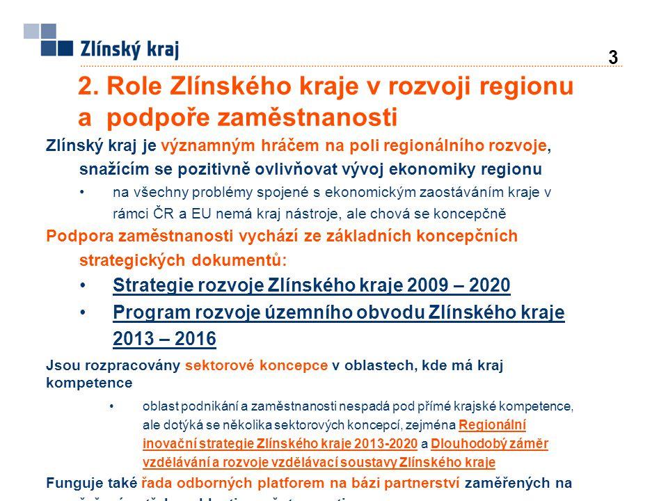 2. Role Zlínského kraje v rozvoji regionu a podpoře zaměstnanosti