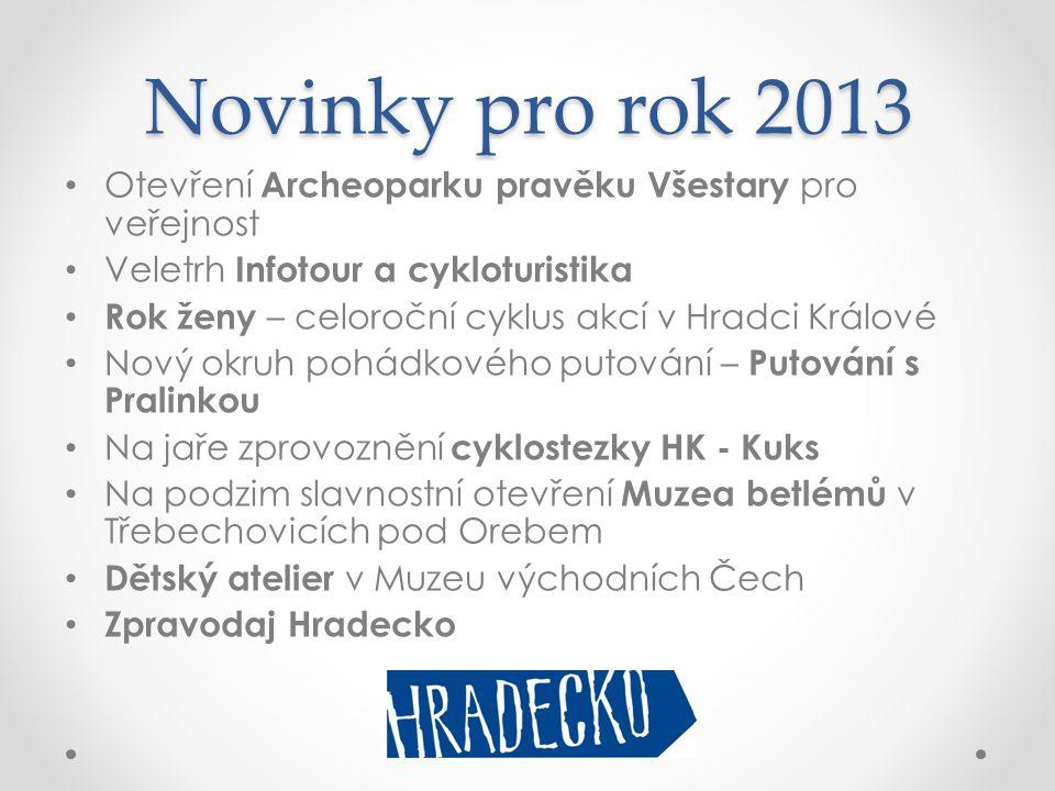 Novinky pro rok 2013 Otevření Archeoparku pravěku Všestary pro veřejnost. Veletrh Infotour a cykloturistika.