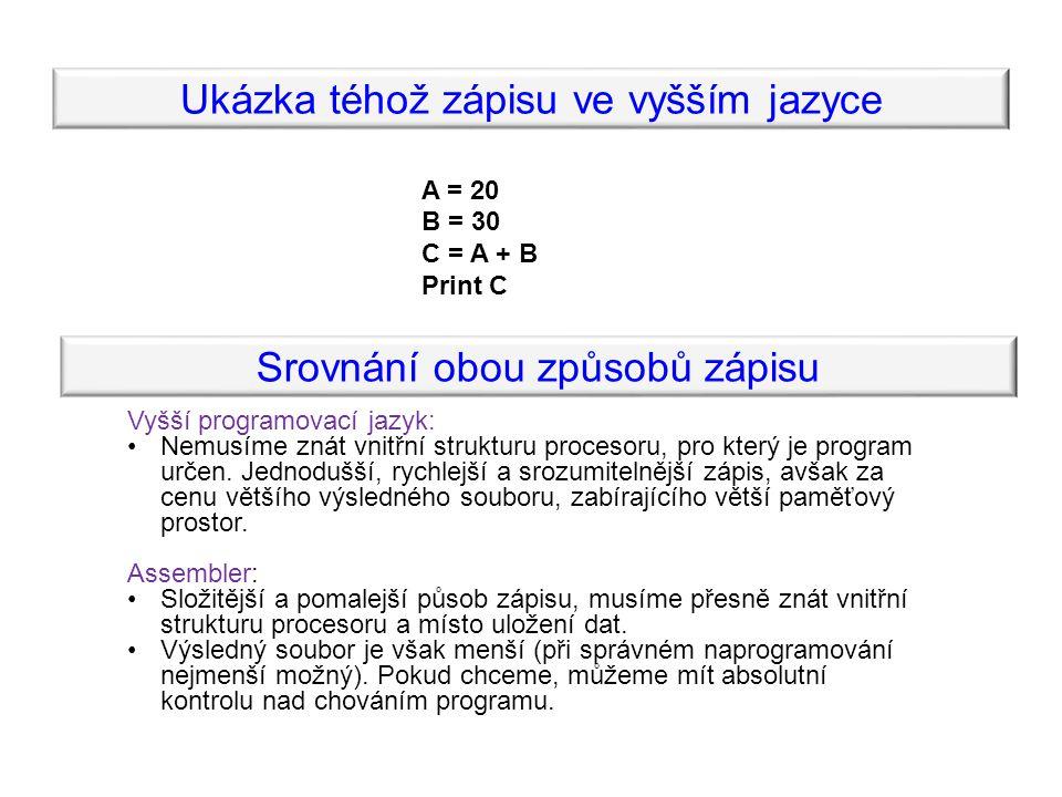 Ukázka téhož zápisu ve vyšším jazyce