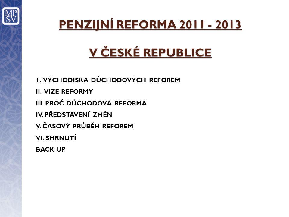 PENZIJNÍ REFORMA 2011 - 2013 V ČESKÉ REPUBLICE