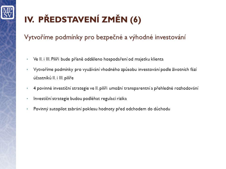 IV. PŘEDSTAVENÍ ZMĚN (6) Vytvoříme podmínky pro bezpečné a výhodné investování