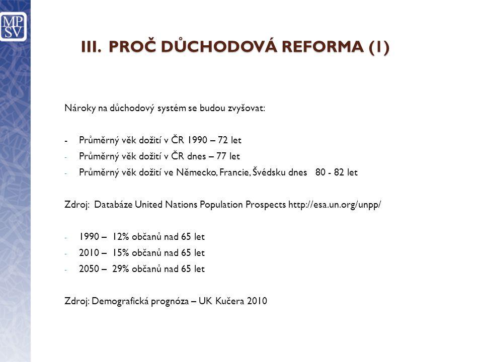 III. PROČ DŮCHODOVÁ REFORMA (1)