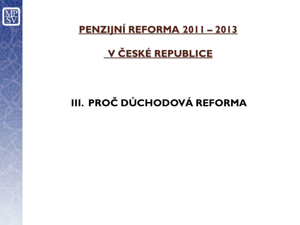 PENZIJNÍ REFORMA 2011 – 2013 V ČESKÉ REPUBLICE