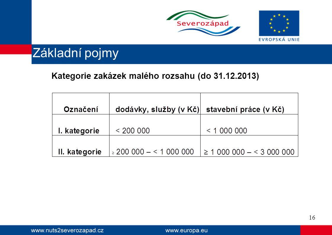 Základní pojmy Kategorie zakázek malého rozsahu (do 31.12.2013)