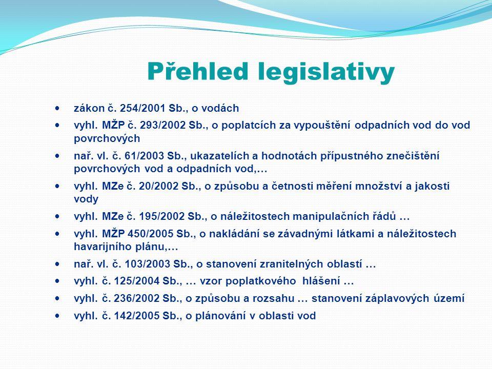 Přehled legislativy zákon č. 254/2001 Sb., o vodách