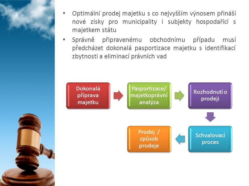 Optimální prodej majetku s co nejvyšším výnosem přináší nové zisky pro municipality i subjekty hospodařící s majetkem státu