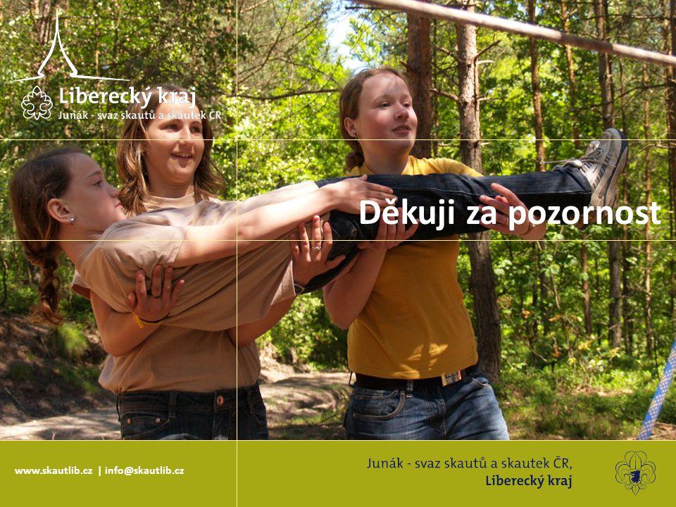 Děkuji za pozornost www.skautlib.cz | info@skautlib.cz