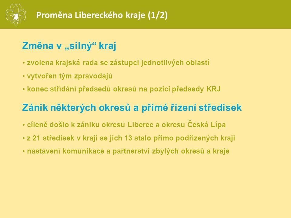Proměna Libereckého kraje (1/2)