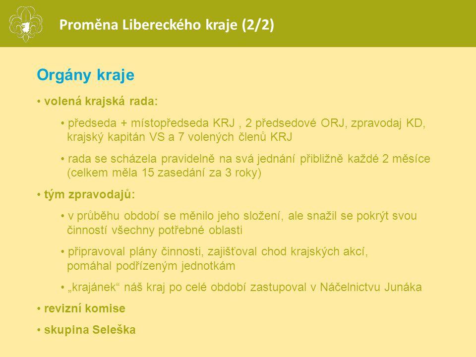 Proměna Libereckého kraje (2/2)