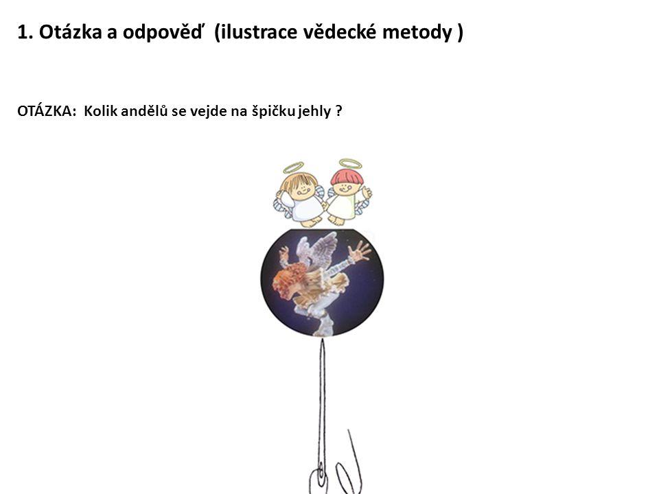 1. Otázka a odpověď (ilustrace vědecké metody )