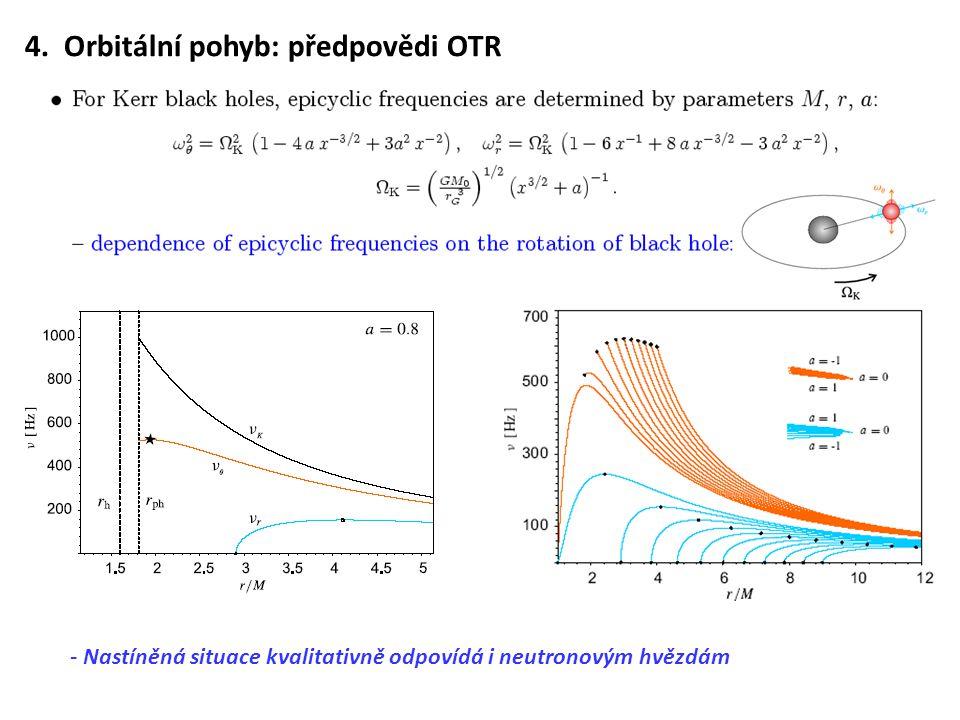 4. Orbitální pohyb: předpovědi OTR