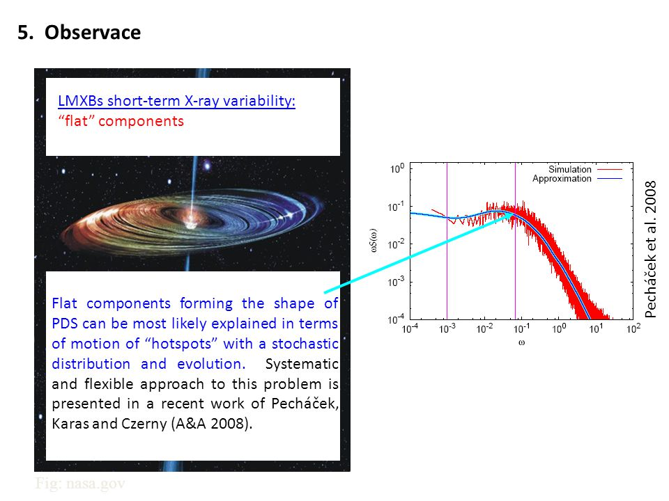 5. Observace LMXBs short-term X-ray variability: flat components