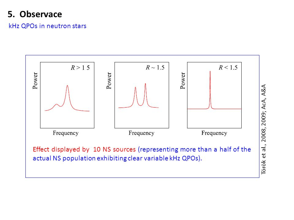 5. Observace kHz QPOs in neutron stars