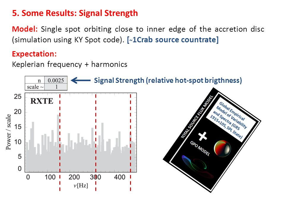 5. Some Results: Signal Strength