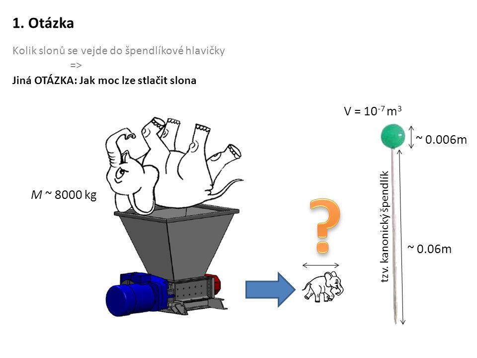 1. Otázka Kolik slonů se vejde do špendlíkové hlavičky. => Jiná OTÁZKA: Jak moc lze stlačit slona.