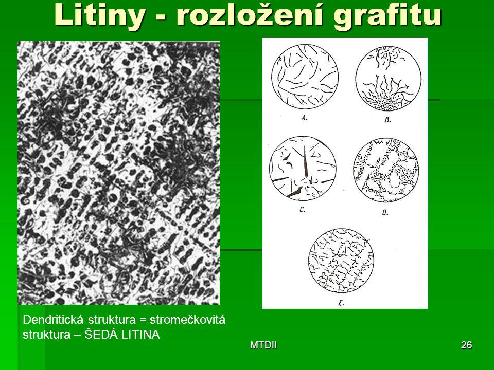 Litiny - rozložení grafitu