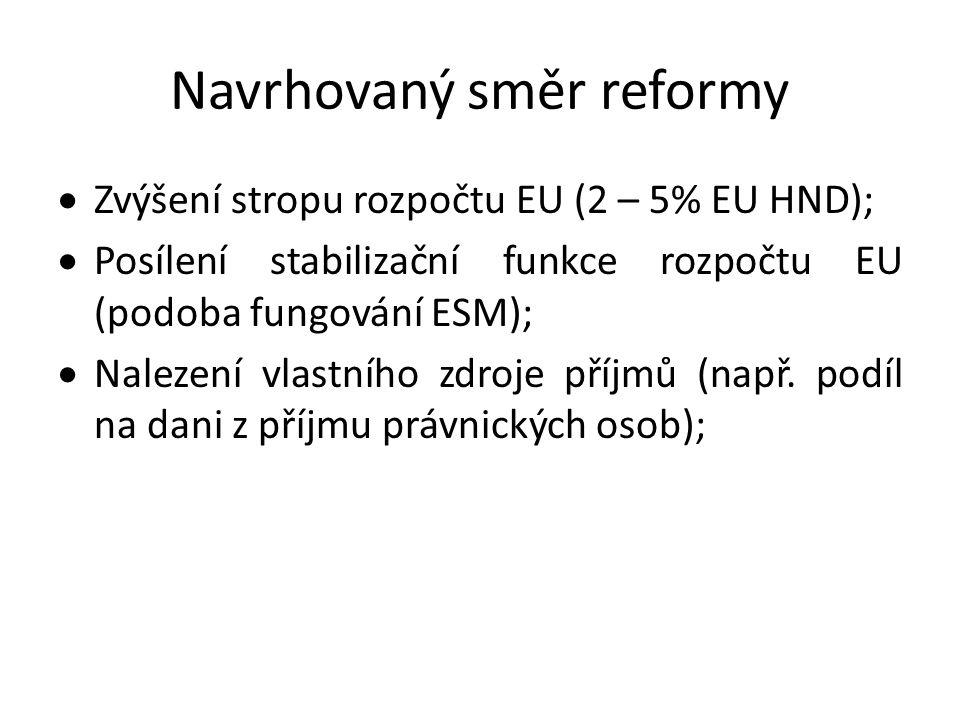 Navrhovaný směr reformy