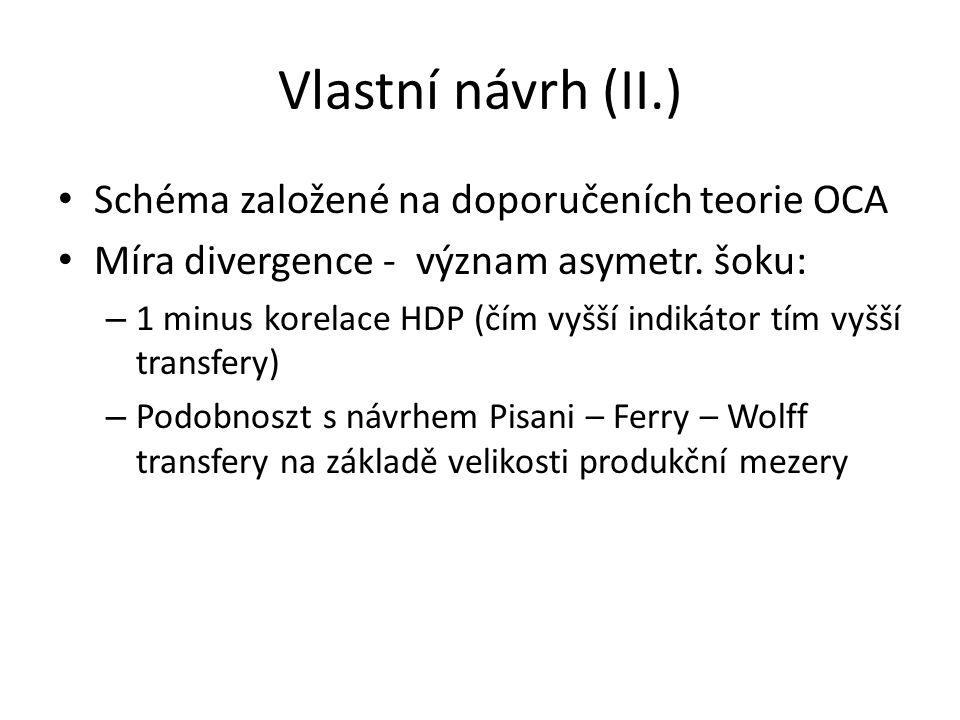 Vlastní návrh (II.) Schéma založené na doporučeních teorie OCA