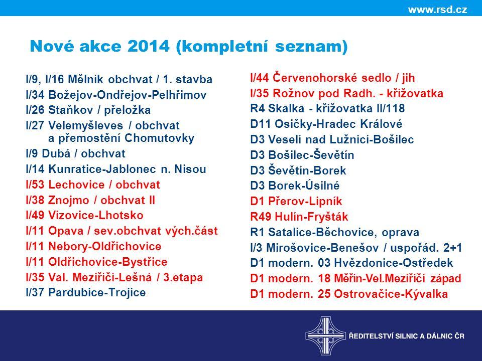 Nové akce 2014 (kompletní seznam)