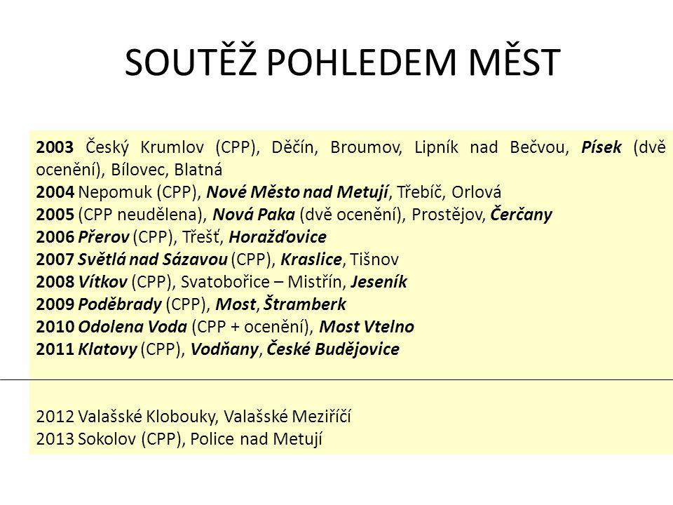 SOUTĚŽ POHLEDEM MĚST 2003 Český Krumlov (CPP), Děčín, Broumov, Lipník nad Bečvou, Písek (dvě ocenění), Bílovec, Blatná.