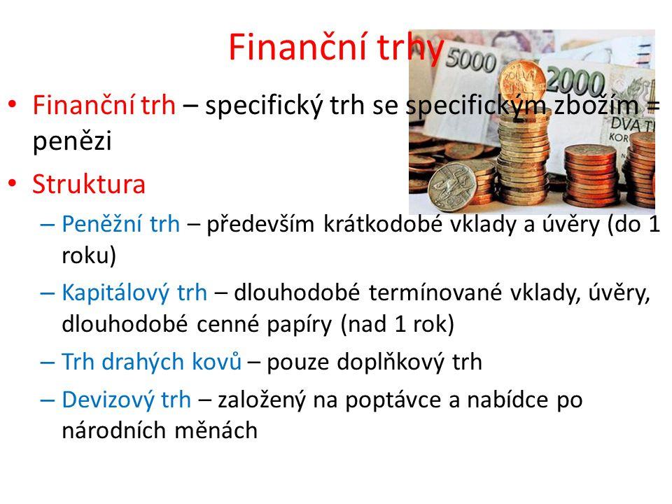 Finanční trhy Finanční trh – specifický trh se specifickým zbožím = penězi. Struktura.