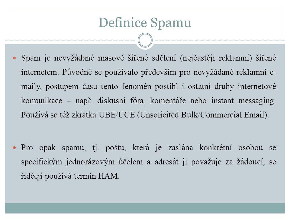 Definice Spamu