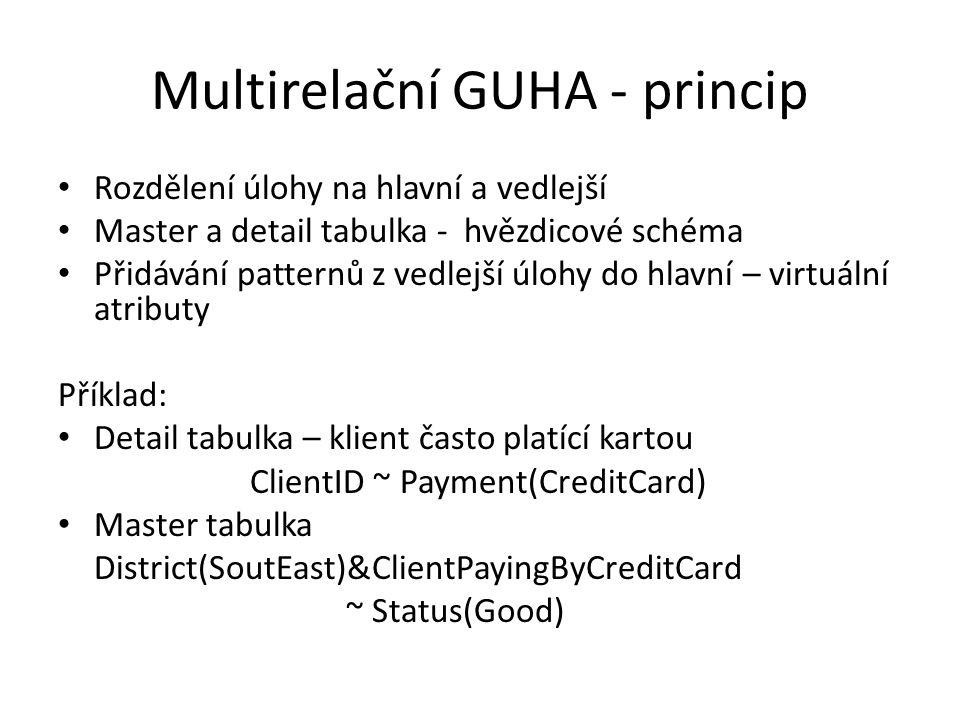 Multirelační GUHA - princip