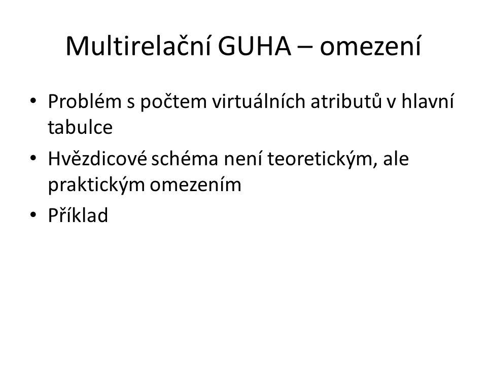 Multirelační GUHA – omezení