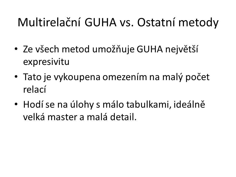 Multirelační GUHA vs. Ostatní metody