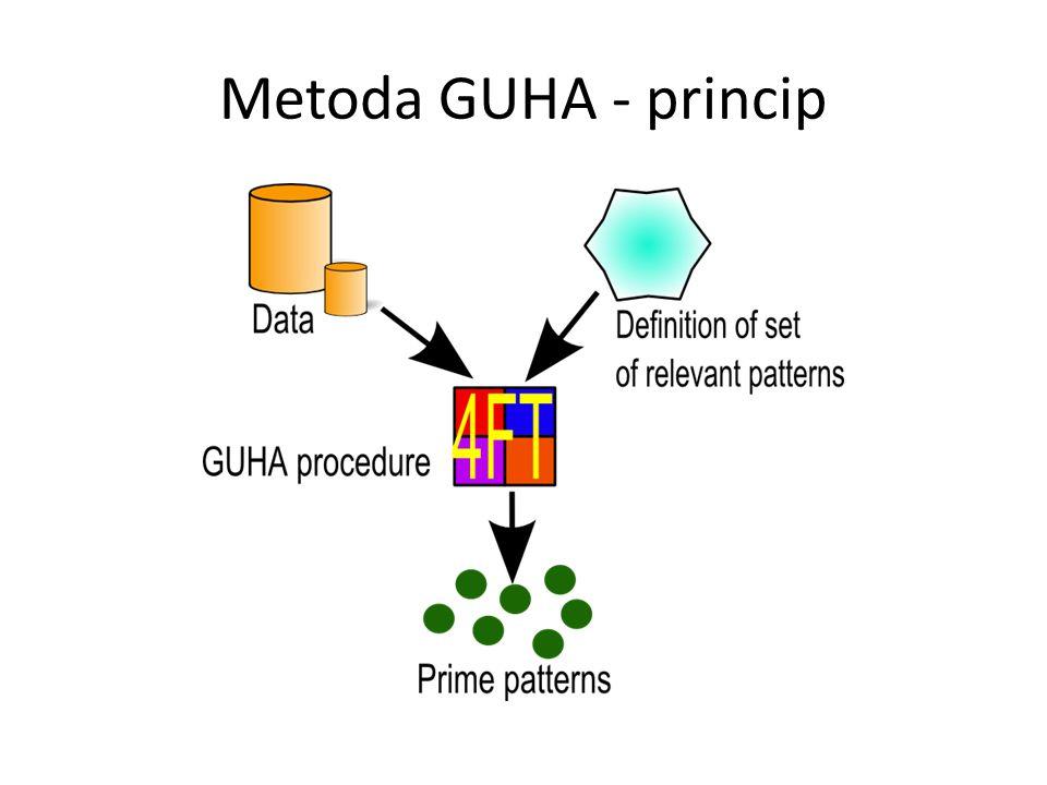 Metoda GUHA - princip