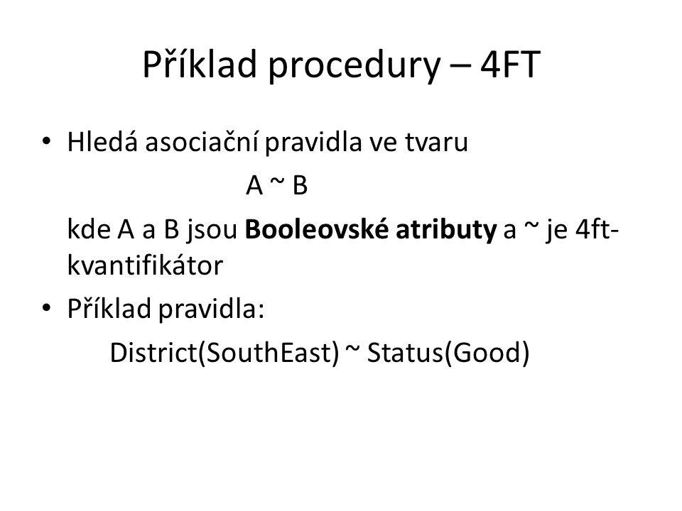 Příklad procedury – 4FT Hledá asociační pravidla ve tvaru A ~ B