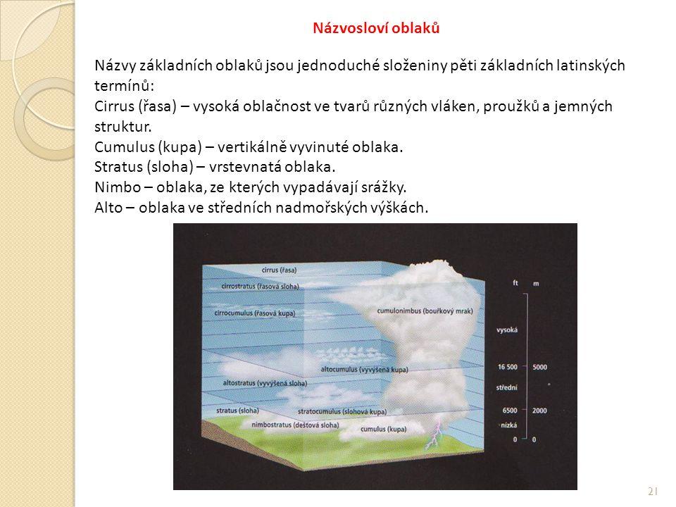Názvosloví oblaků Názvy základních oblaků jsou jednoduché složeniny pěti základních latinských termínů: