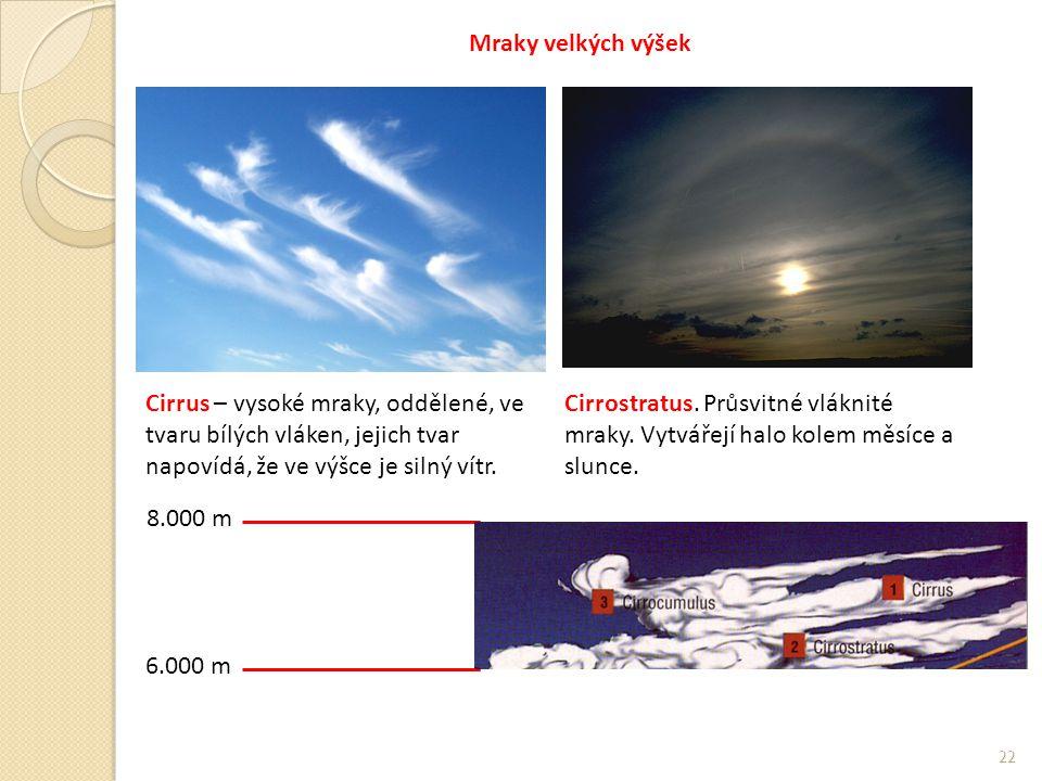 Mraky velkých výšek Cirrus – vysoké mraky, oddělené, ve tvaru bílých vláken, jejich tvar napovídá, že ve výšce je silný vítr.