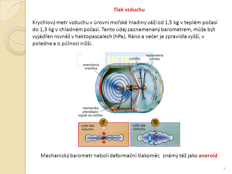 Mechanický barometr neboli deformační tlakoměr, známý též jako aneroid