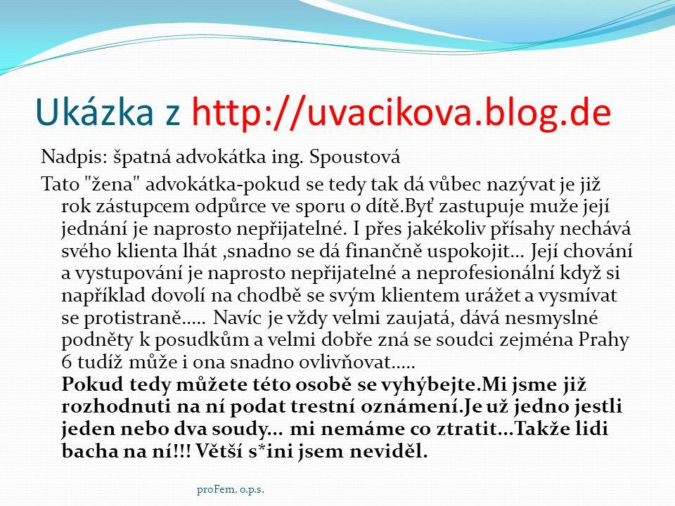 Ukázka z http://uvacikova.blog.de