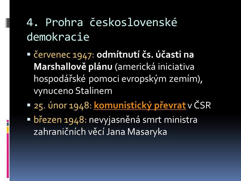 4. Prohra československé demokracie