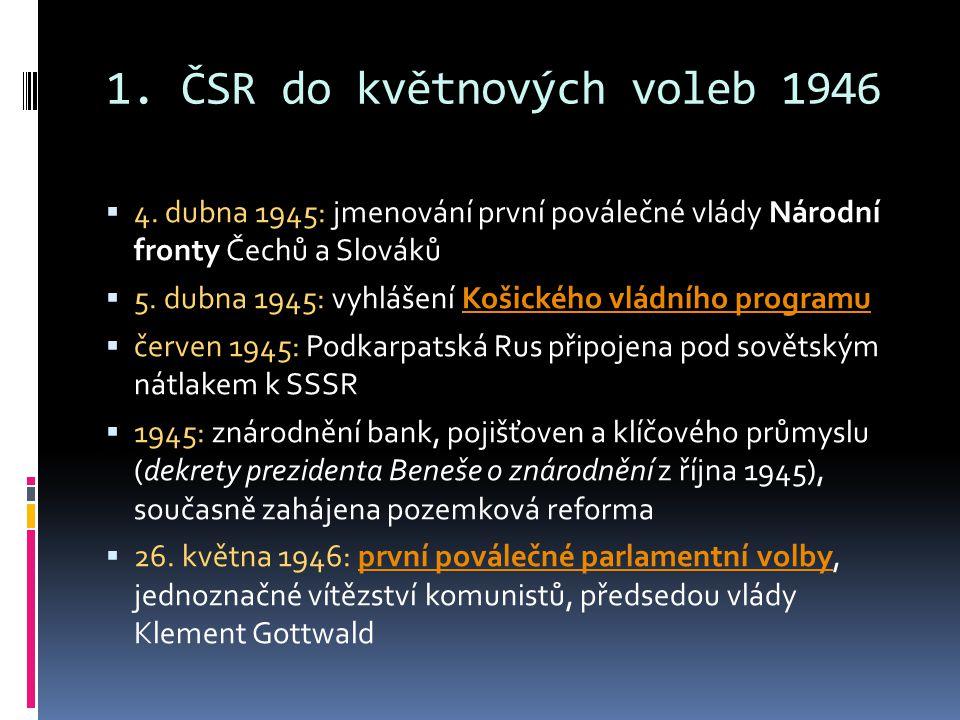 1. ČSR do květnových voleb 1946